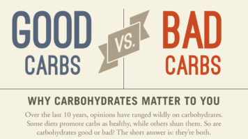 The Clear Distinction Between Bad Carbs And Good Carbs - Infographic