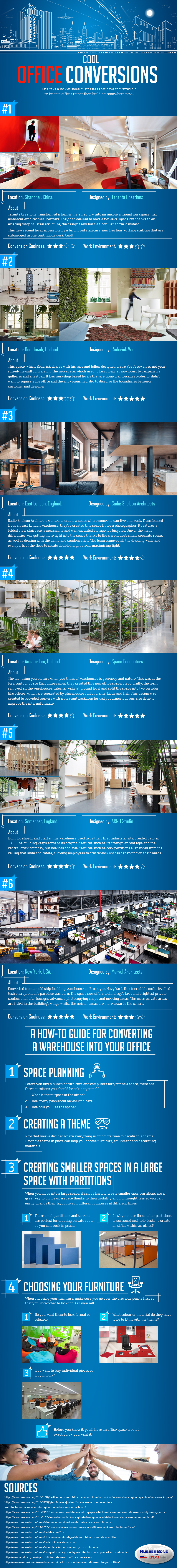 The Most Stunning Office Renovations - Infographic