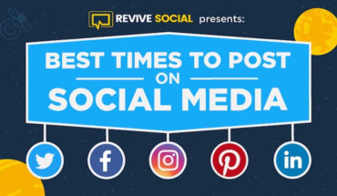 The Right Timings To Be Posting On Social Media - Infographic