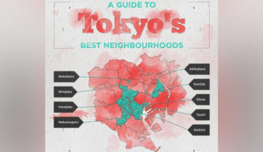 Tokyo's Neighborhood - A Tourist Guide - Infographic