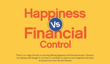 UK's Happiness Vs Life Control Index - Infographic
