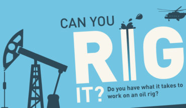 What It Takes To Work On An Oil Rig - Infographic
