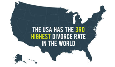 What You Didn't Know About Divorces In America - Infographic