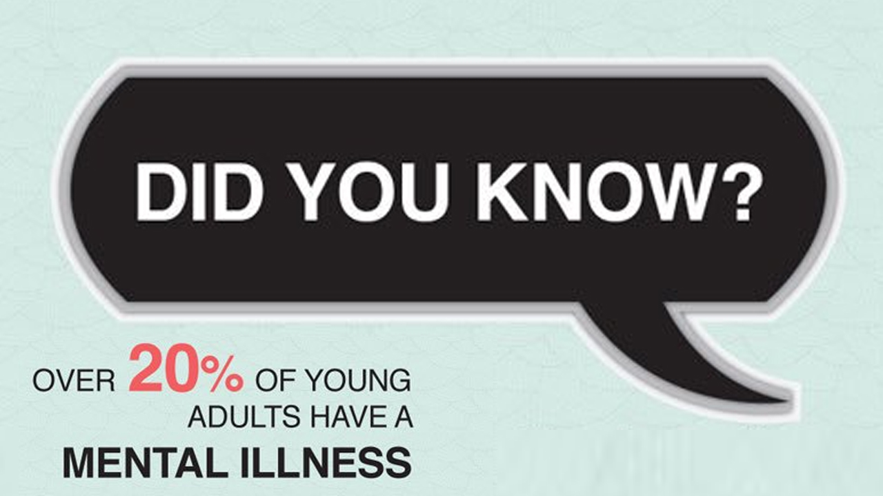 You Need To Look At These Teen Mental Health Stats Infographic