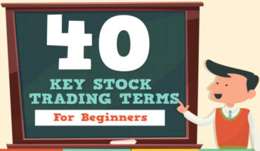 Beginner's Guide - Basic Stock Trading Terminologies - Infographic