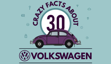 Did You Know These Shocking Facts About Volkswagen? - Infographic