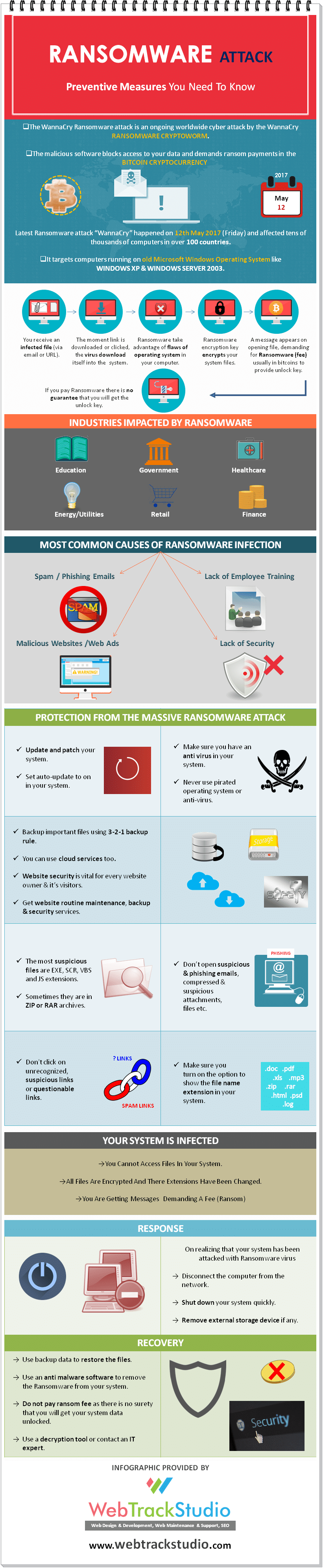 How To Protect Yourself From A Ransomware Attack - Infographic