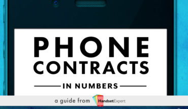 Surprising Statistics Related To Phone Contracts - Infographic