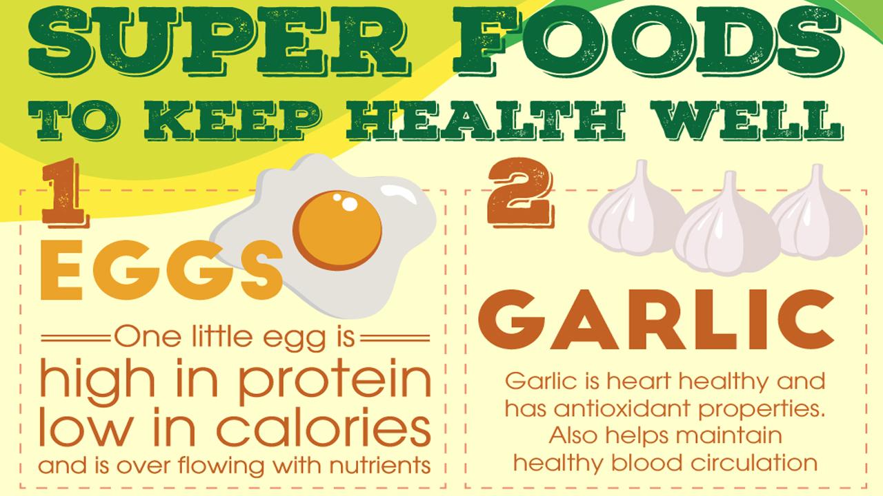 Top 20 Healthiest Foods - Infographic