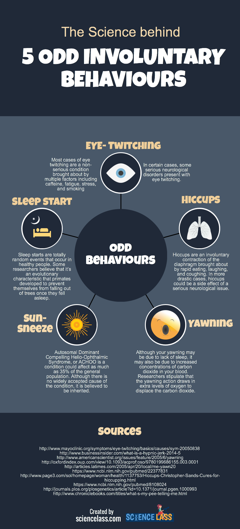Why Our Bodies Do These 5 Odd Things Involuntarily - Infographic