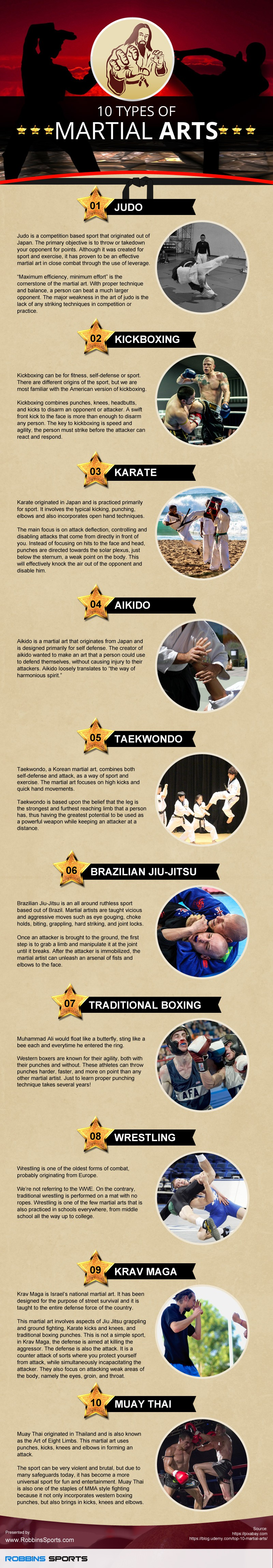 10 Kinds Of Martial Arts - Infographic