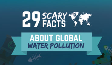 29 Stats That'll Show You How Terrifying Global Water Pollution Is - Infographic