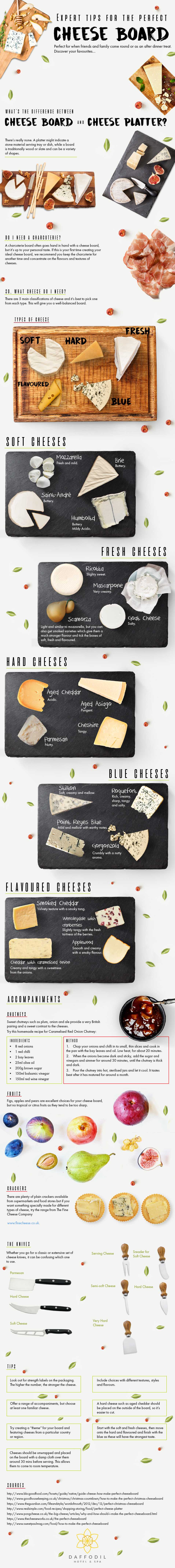 A Guide To Creating The Ultimate Cheese Board - Infographic