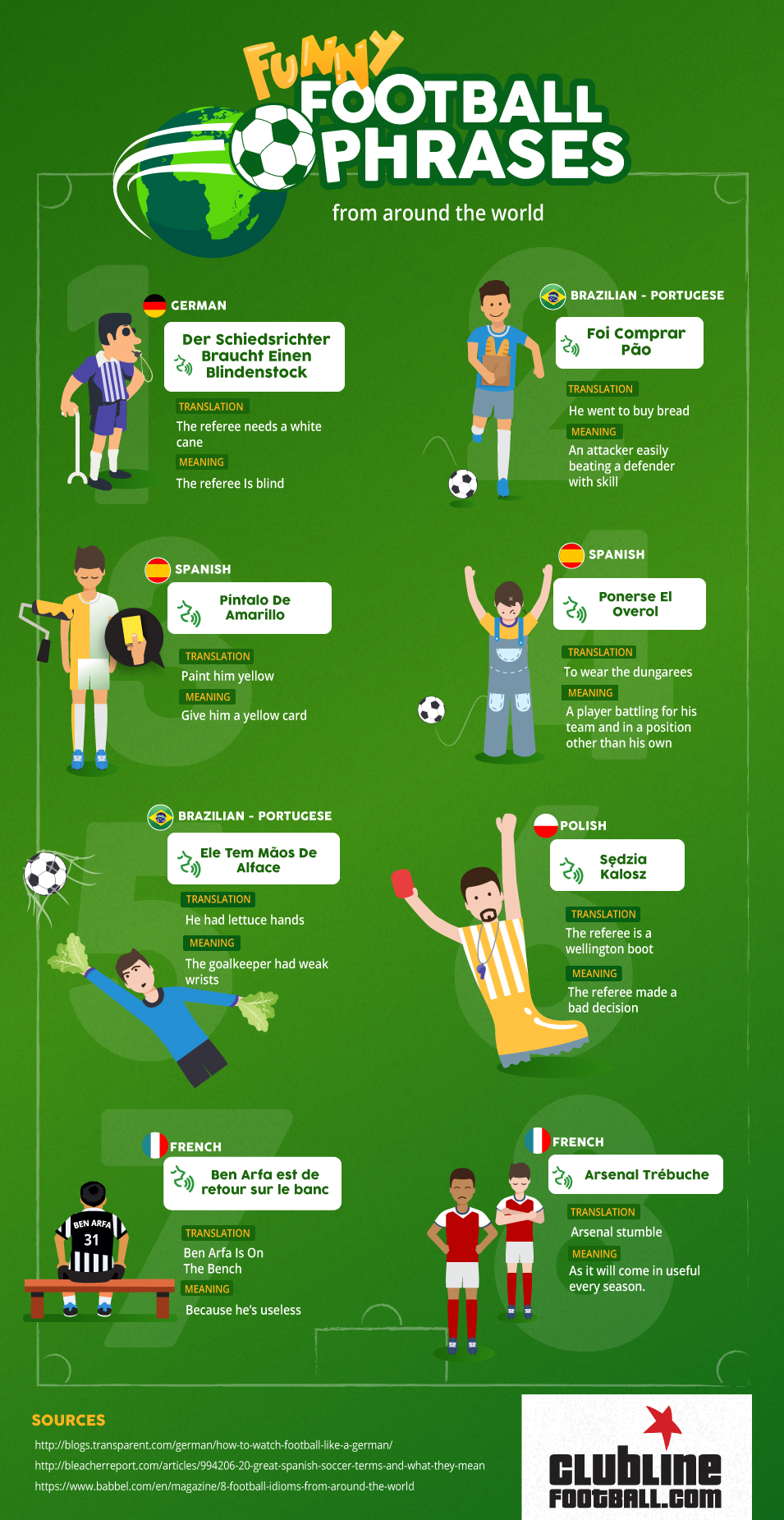 Amusing Phrases You'll Hear In Football Games Around The World - Infographic