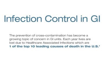 Controlling And Solving The Infection Problems In GI - Infographic