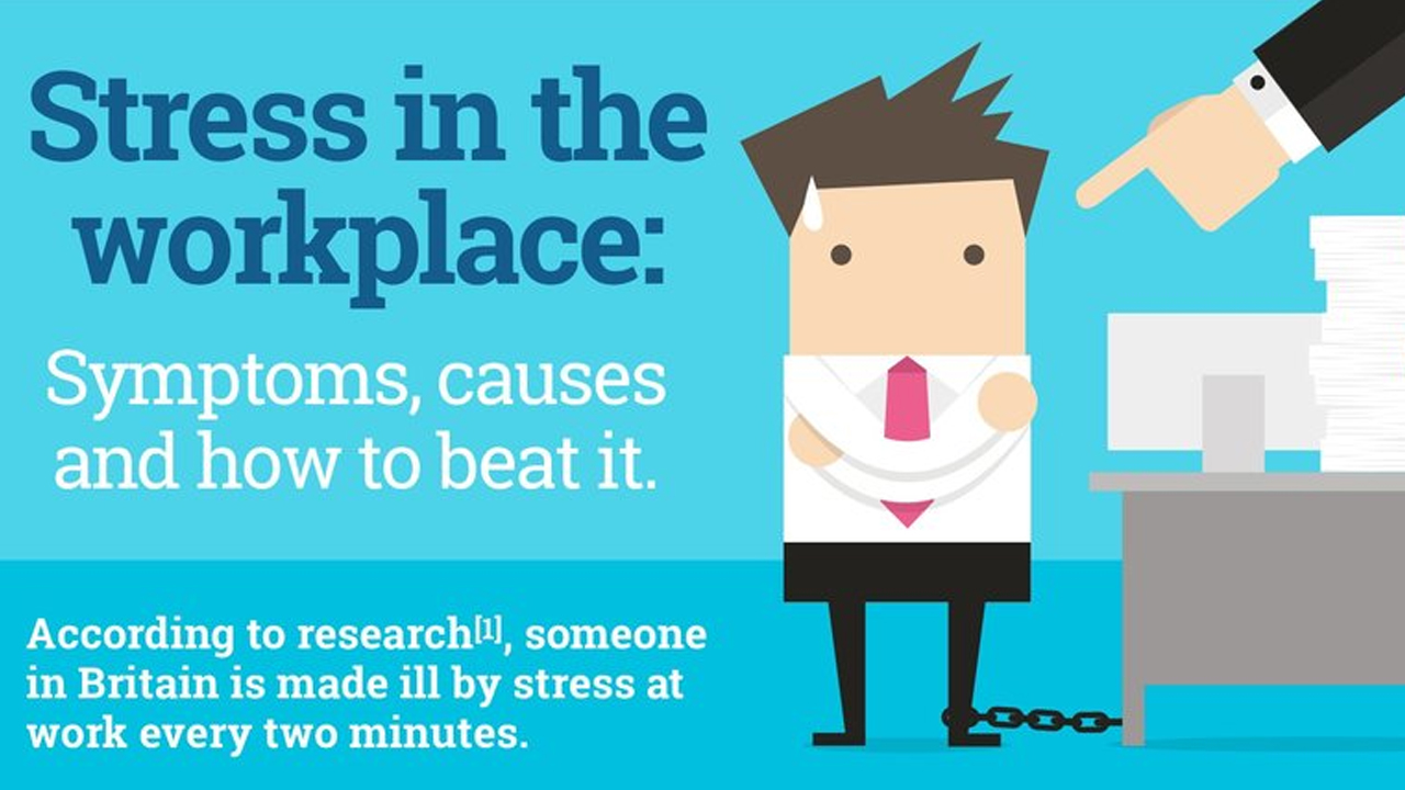 an analysis of symptoms and ways to deal with stress in everyday living