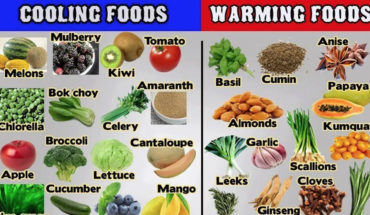 Foods That Are Cool vs Foods That Are Warm - Infographic