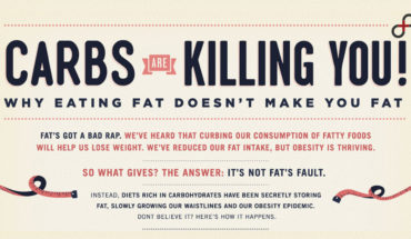 Is The Consumption Of Fat The Actual Reason For Becoming Fat? - Infographic