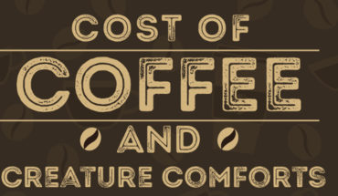 Is Your Morning Coffee Emptying Your Savings? - Infographic