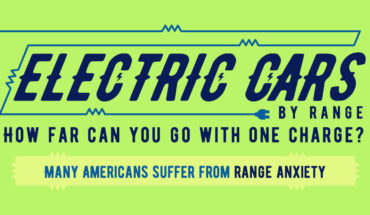 Ranges Of All Existing Electric Cars - Infographic