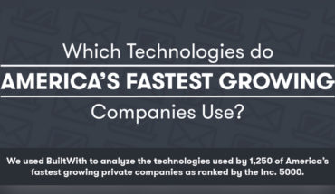 Technologies Most Used By The Biggest Companies - Infographic