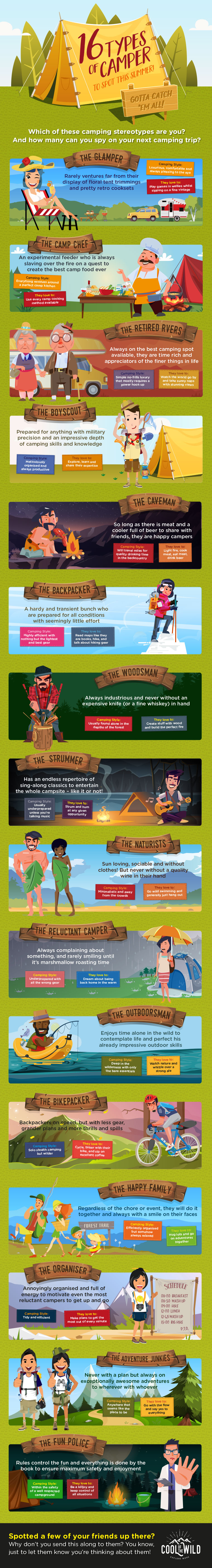 The Kinds Of Campers You'll See This Summer - Infographic