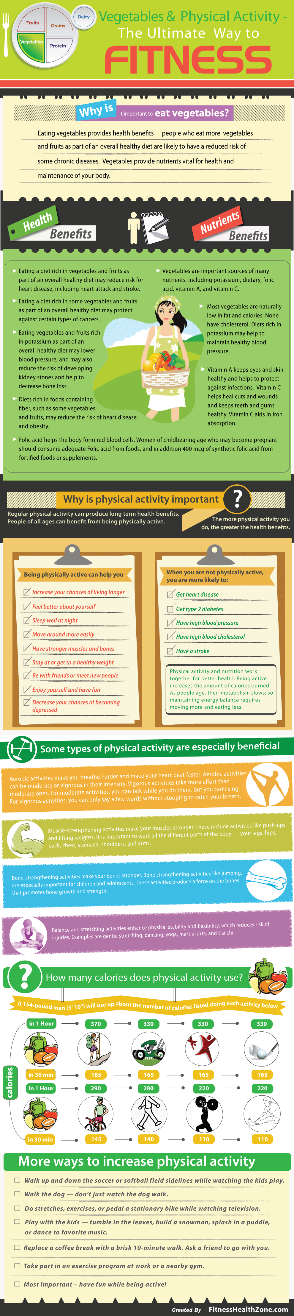 The ULTIMATE Road To Fitness (Vegetables+Physical Activity) - Infographic