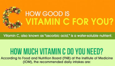 This Is Why You Need Vitamin C - Infographic