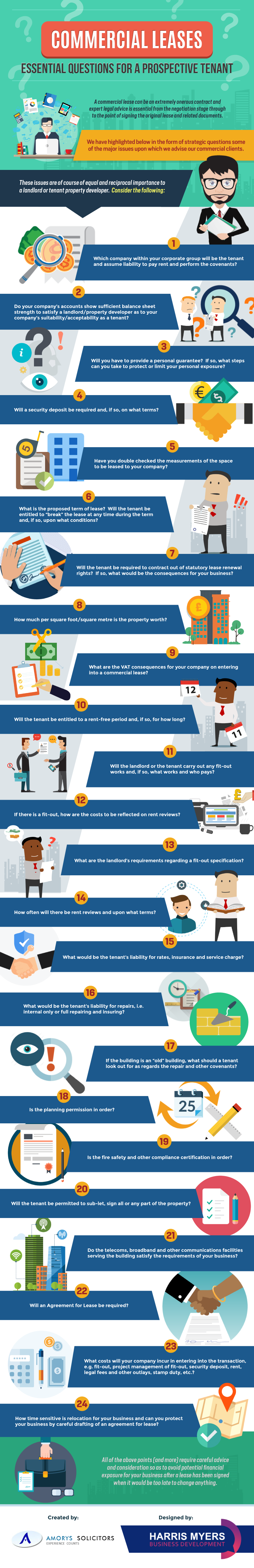24 Questions One Should Ask While Signing A Commercial Lease  - Infographic