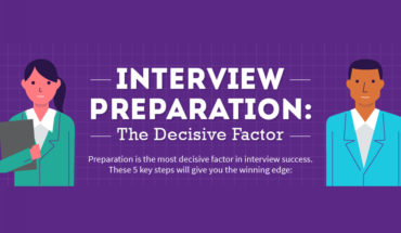 A Guide To Clearing That Job Interview! - Infographic