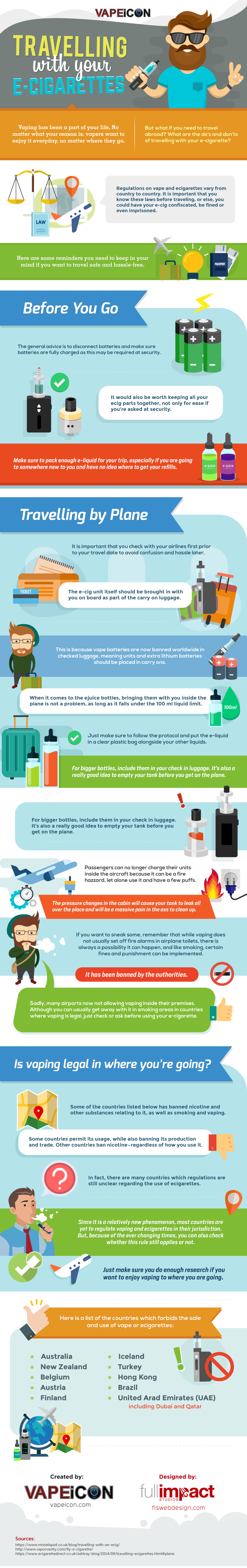 A 'Traveling With E-Cigarettes' Guide - Infographic