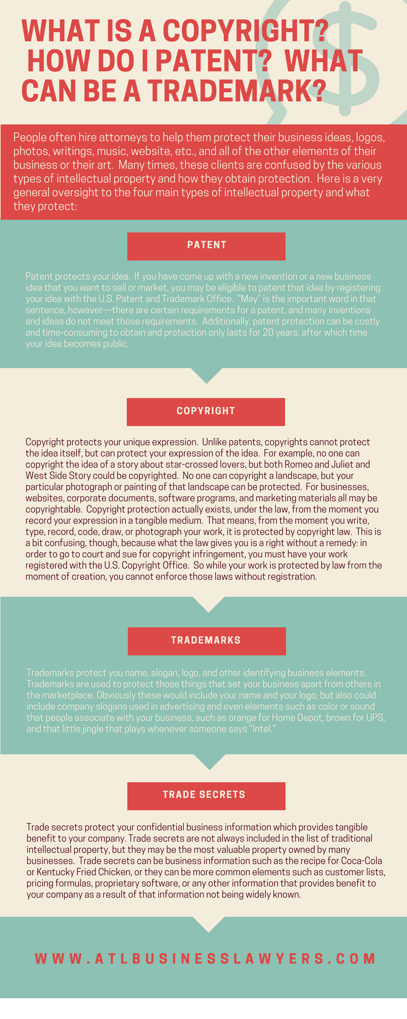 All You Need To Know About Copyright - Infographic