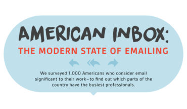 American Work-Email Habits - Infographic