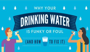 Beware Of Unsanitary Water! - Infographic