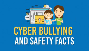 Facts And Solutions For Cyber Bullying - Infographic