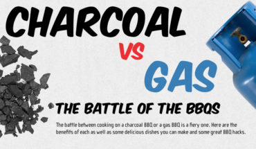 Gas-Fueled BBQ vs Charcoal Fueled BBQ - Infographic