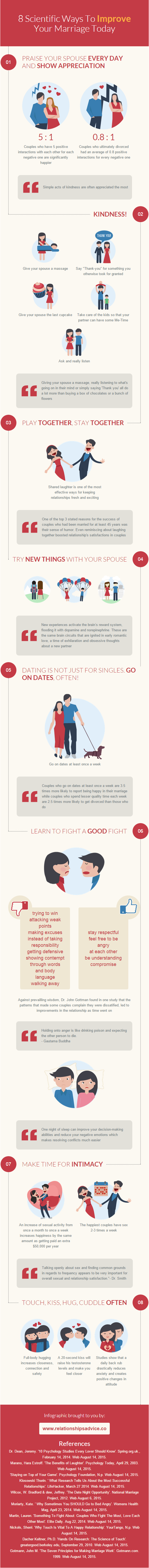 How To Scientifically Improve Your Marriage - Infographic