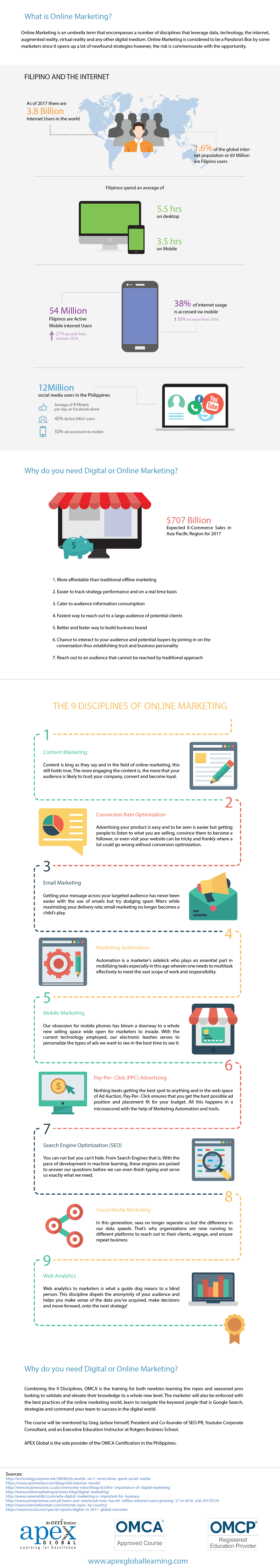 Philippines And The Rise Of Online Marketing - Infographic