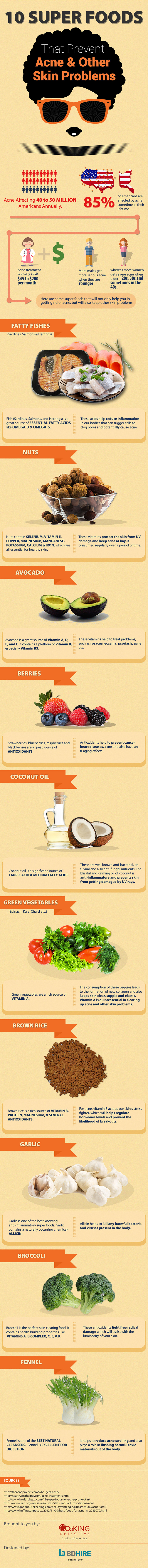 Solving Acne & Other Skin Problems With Food - Infographic
