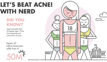 What Acne Does To A Person - Infographic