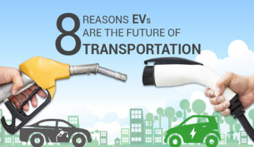 Why Electric Vehicles Are The Future - Infographic