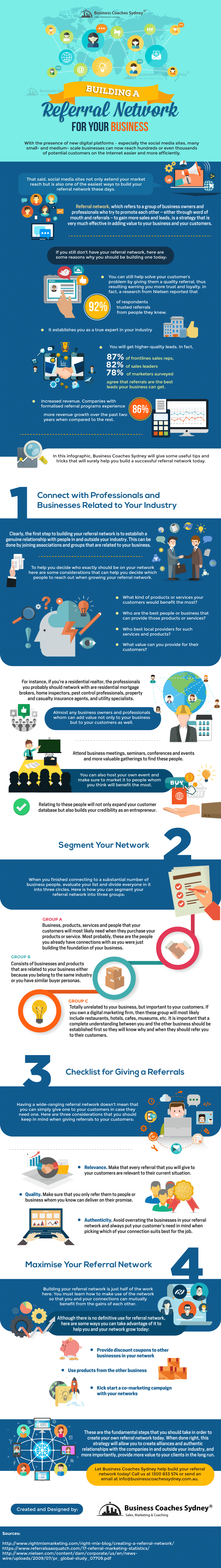 Why You Must Build A Referral Network For Your Business - Infographic