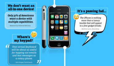 A Timeline Of People's Reactions To The iPhone - Infographic