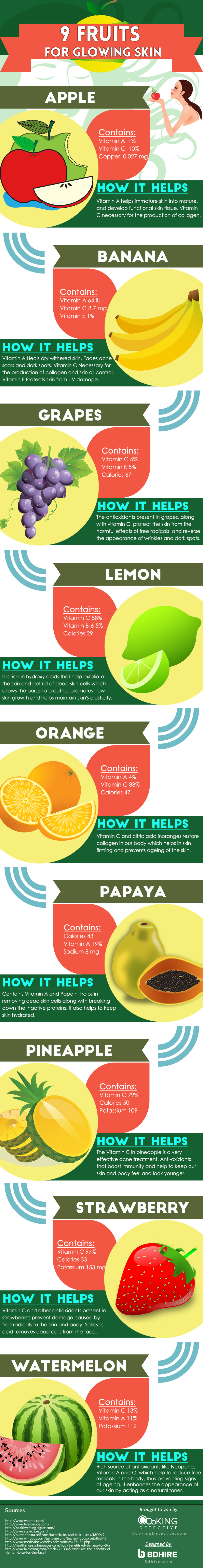 Best Fruits That Make Your Skin Glow - Infographic