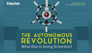 Cars Aren't The Only Vehicles That Can Be Automated? - Infographic
