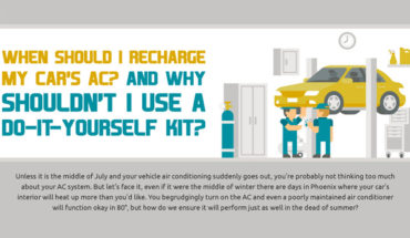 Did You Know That Your Car's AC Needs Servicing Too? - Infographic