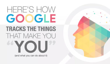 Google Knows EVERYTHING About You! – Infographic