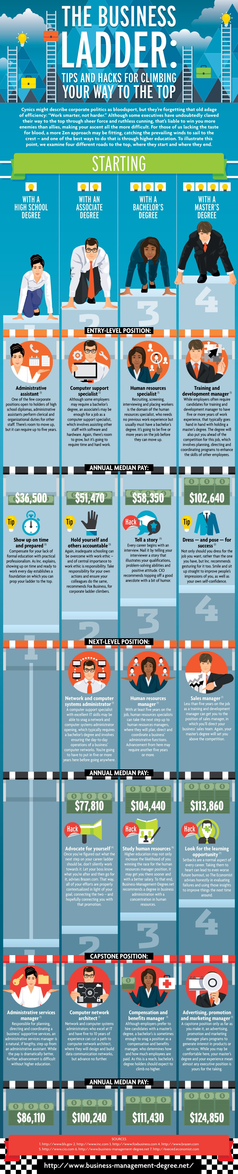 Hacks For Climbing Your Way Up The Business Ladder - Infographic