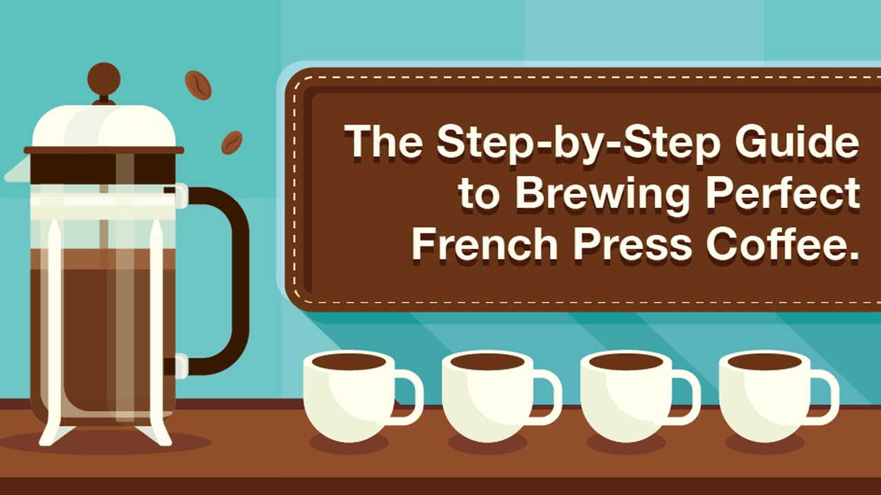 an advice on preparing perfect coffee Mastering a few fundamentals will make it easy to brew the perfect cup of coffee tips on how to store coffee to keep it from those preparing coffee.