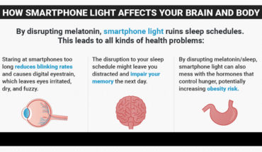 How Your Brain And Body Are Affected By Smartphone Light - Infographic